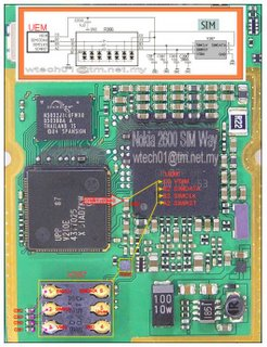 Nokia_2600_SIM Way-mobile-phone-solution