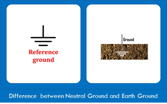 Basics of Ground, Neutral and Earth ground in Electrical Engineering ...