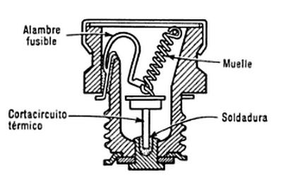 Partes de un fusible tipo tapón