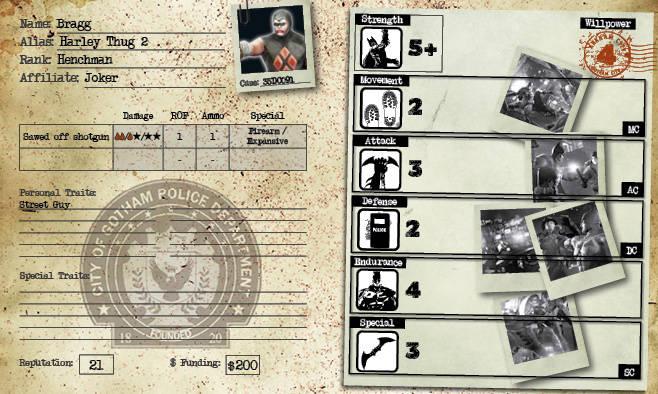 Novedades BMG Batman Miniature Game Julio: Harley Clowns y Arkham Asylum Inmates (2/2)