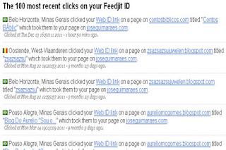 lista com 100 sites que você visitou