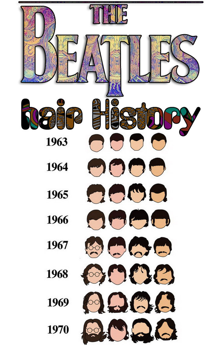the history of the beatles Released in the uk in 1994, the long and winding road features archive footage of the world's most loved popular music group, the beatles included in this d.