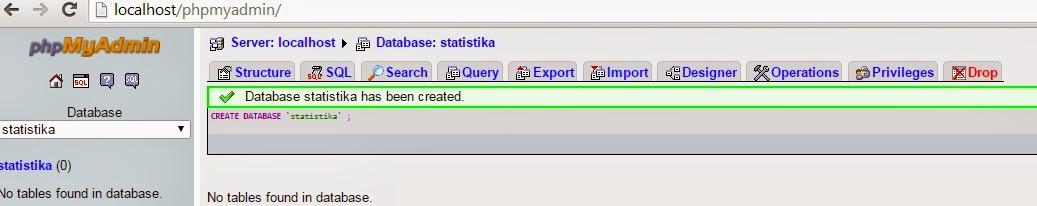 databasecreated - Membuat Kegiatan Mean Dengan Java Dan Mysql