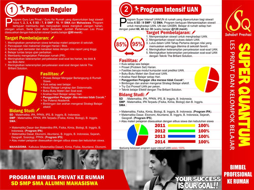 Program Les Privat Bimbel Privat Ke Rumah Sd Smp Sma Mahasiswa Di Bandung
