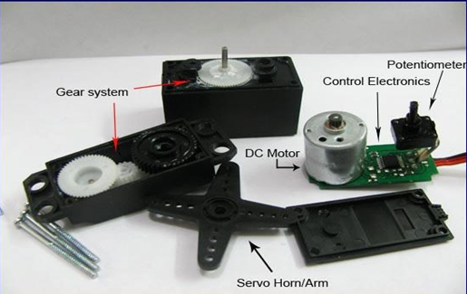 Uav society servo motor selection for your uav for Servo motor position control system