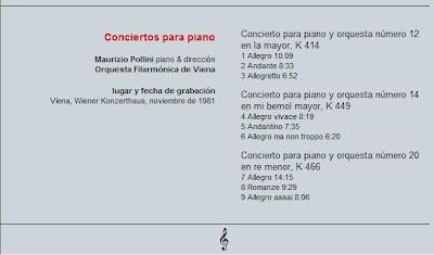 Mozart-conciertos para piano-contenido