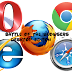 Battle of the Browsers (Desktop Edition)