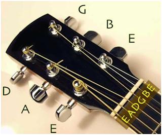 Aplikasi Stem Gitar Dengan Android