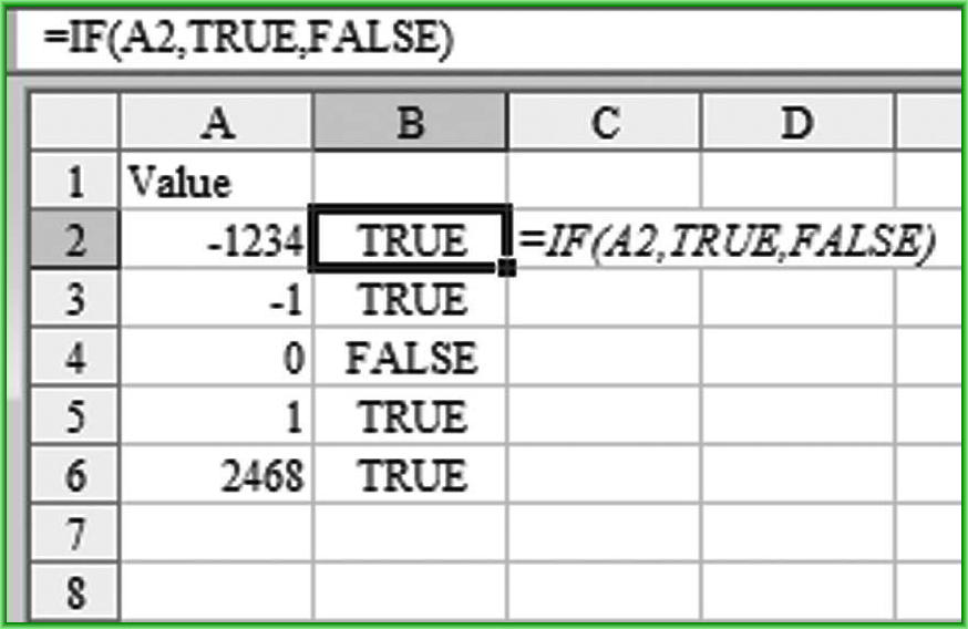 how to add brackets to negative numbers in excel 2013