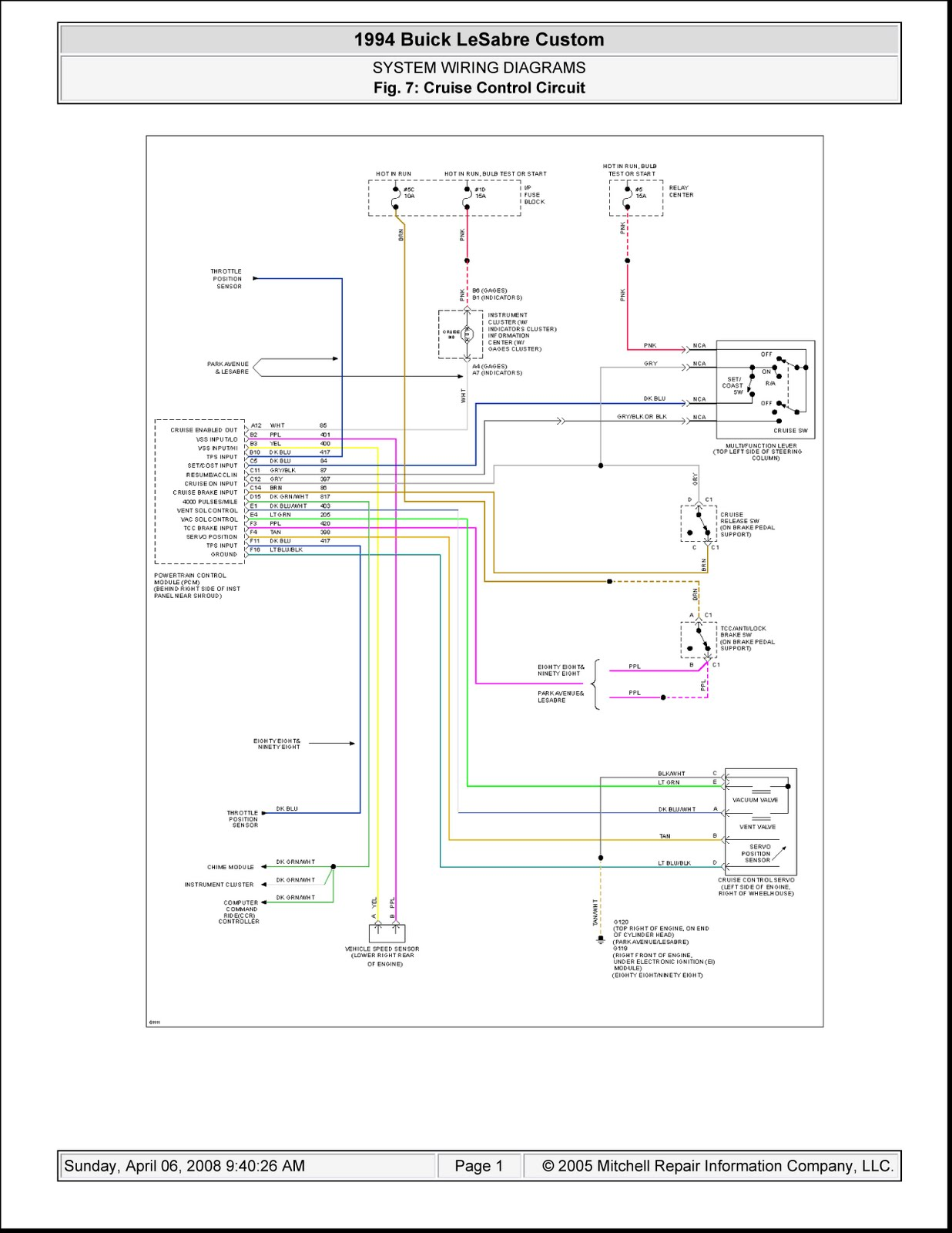 1994 Buick Lesabre Custom System Wiring Diagrams Cruise Control 2011 Grand Cherokee Diagram Circuit
