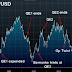 Great Graphic:  Euro, Yen and S&P with QE