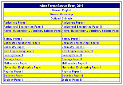 IFS Exam Previous Years Papers