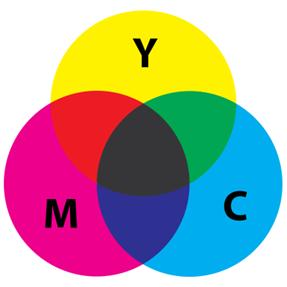 tổng hợp màu sắc in lụa theo kiểu trừ