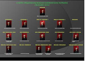Barisan Kepimpinan BADAR 2012
