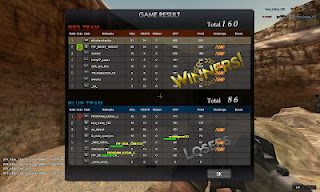 Cheat Point Blank PB 7 Juni 2012 All Weapon + Wallhack + Ammo + Ghost