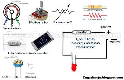 jenis-jenis resistor dan rangkainnya