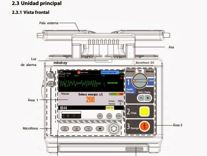 El equipo almacena automáticamente los datos del paciente en una tarjeta de almacenamiento interna.