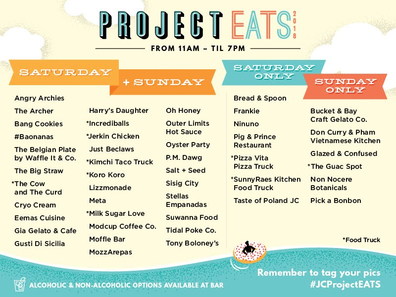 Jersey City Eats Your Guide To Project Eats 2018