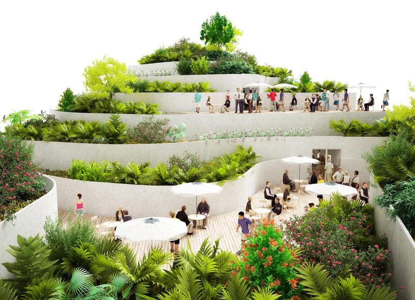 NL Architects - Super Market Sanya Lake Park , sviluppo a terrazze ...