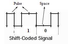 Shift-Coded Signal
