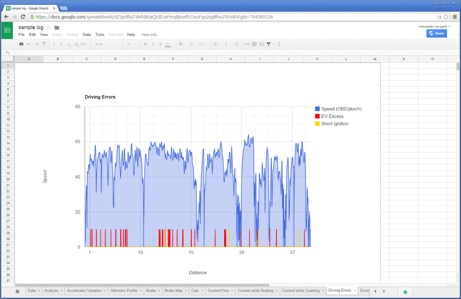 torque log analyzer  screenshots