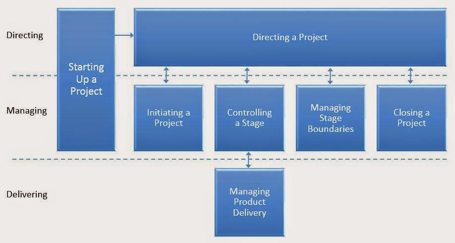 download revenue management: a practical pricing