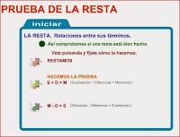 http://www.gobiernodecanarias.org/educacion/3/WebC/eltanque/todo_mate/laresta/laresta_p.html