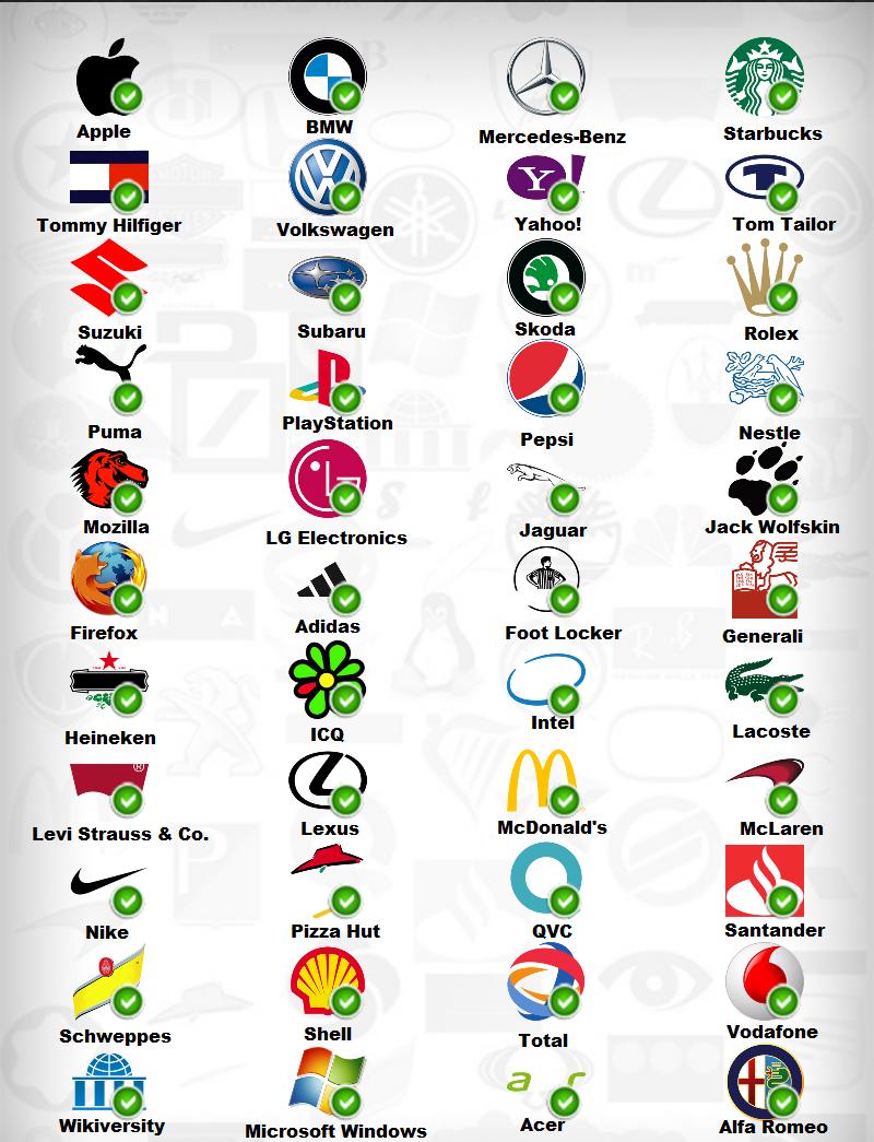 Football Logo Quiz 2 Answers | Logo Wallpaper