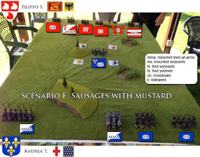 http://soldatinigiocattolo.blogspot.it/2015/07/battle-report-nr-3-salsicce-con-mostarda.html