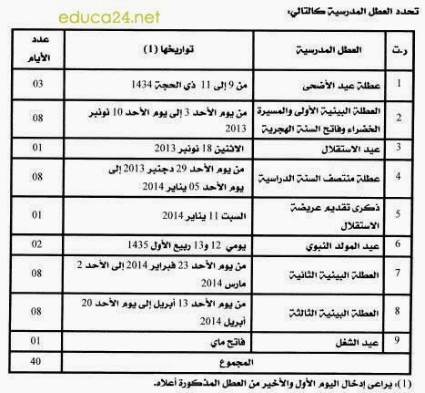 لائحة العطل الرسمية من مقرر وزير التربية الوطنية 2013/2014
