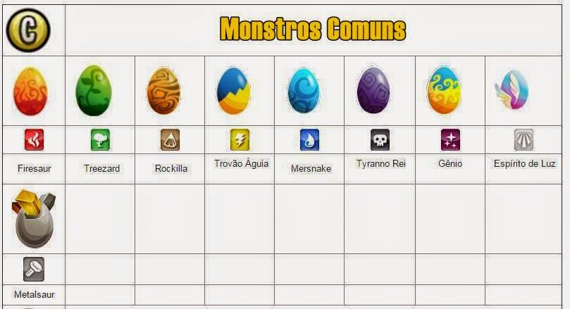 Ovos dos Monstros Comuns