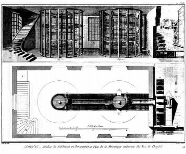 encyclopédie diderot alembert