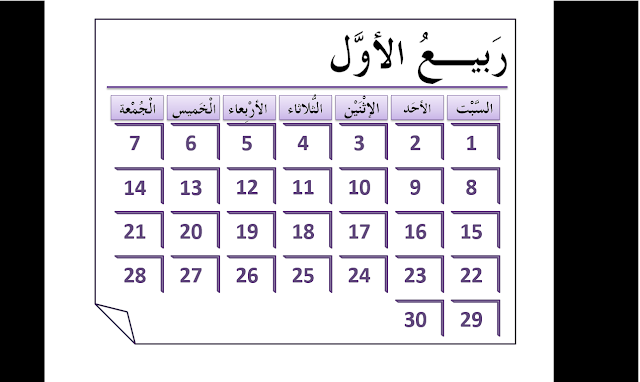 The Islamic Months of the Year PowerPoint