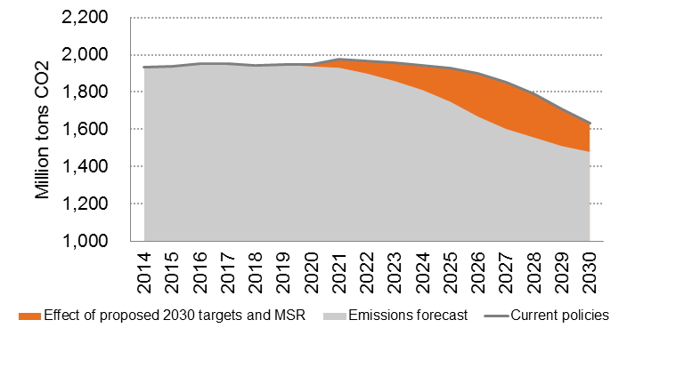 Emissions covered by the European carbon market (Credit: financial.thomsonreuters.com) Click to Enlarge.
