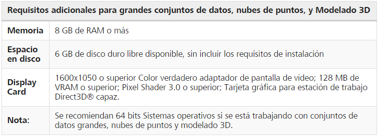 descargar autocad para windows 8 64 bits