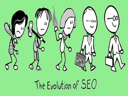 The Evolution Of SEO Trends Over 25 Years