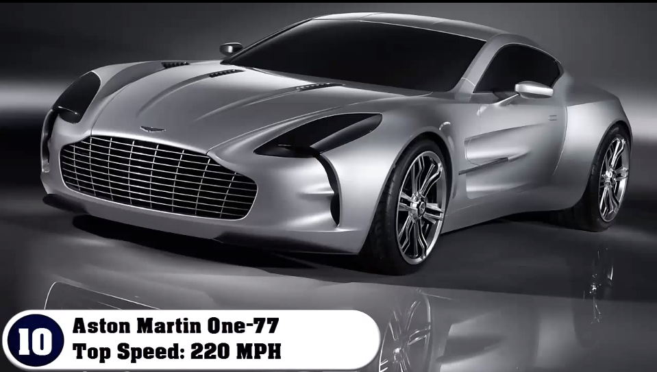 Fastest Car in The World 2100 Fastest Cars in The World 2014