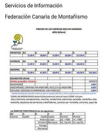 PRECIOS TARJETA FEDERATIVA 2016