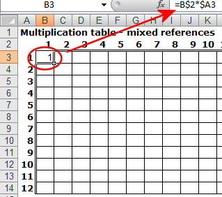 excel how to create a acell reference