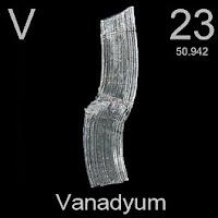 Vanadyum Elementi Simgesi V