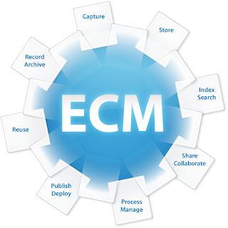 Download Ecm Tools dan Cara Menggunakan-nya