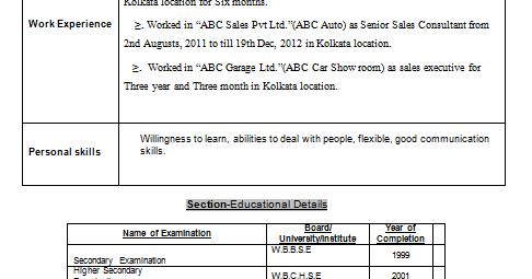 Sample resume for mass communication