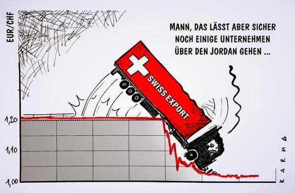 sector exportador suizo