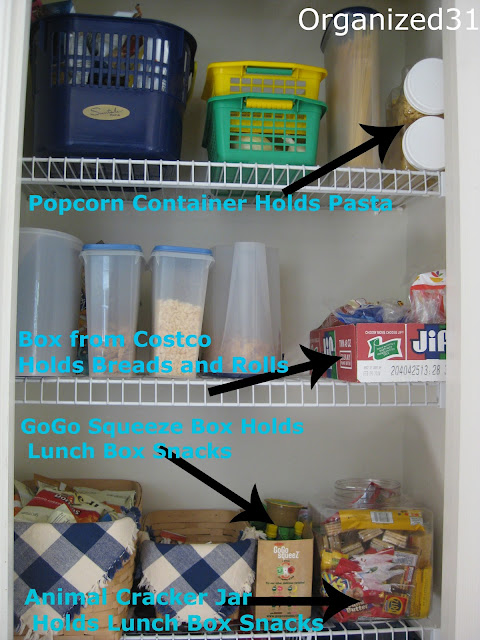 kitchen pantry with arrows pointing to containers