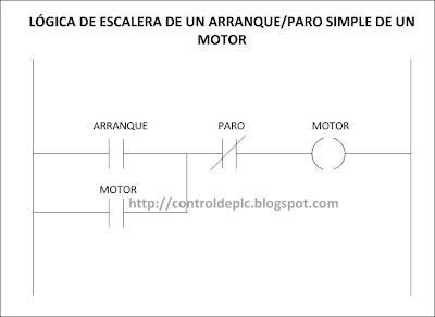 lógica de escalera de un arranque y paro de un motor