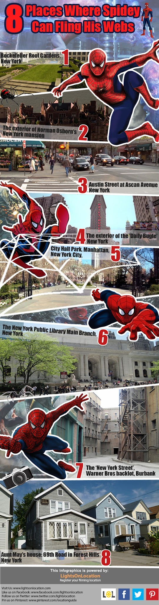 8 PLACES WHERE SPIDEY FLINGS HIS WEBS