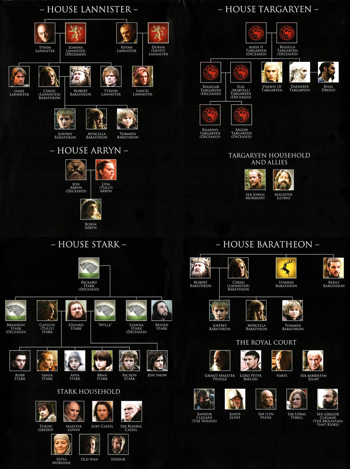 House Snow Game of Thrones The Houses of Game of Thrones