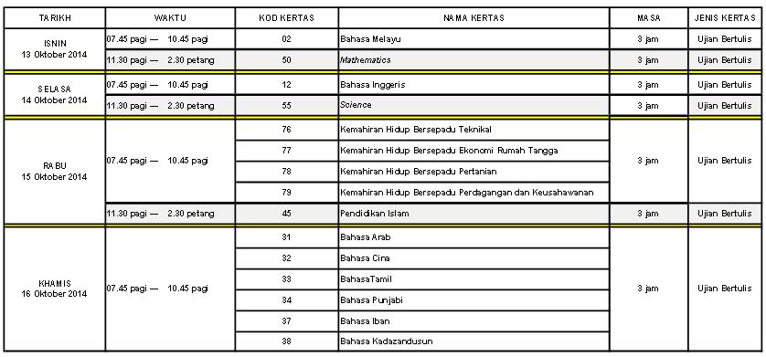 Jadual Ujian PT3 2014