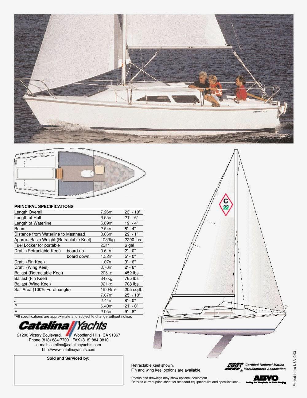 found good old boat spirit 23