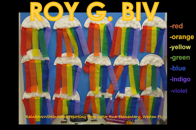 photo of: Rainbow Bulletin Board with Individual Roy G. Biv Crepe Paper Rainbows (from Bulletin Board Round-UP via RainbowsWithinReach)